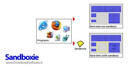Sandboxie 5.18 Final – حفاظت از مرورگر های وب