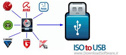 ISO to USB 1.4 تبدیل iso به usb
