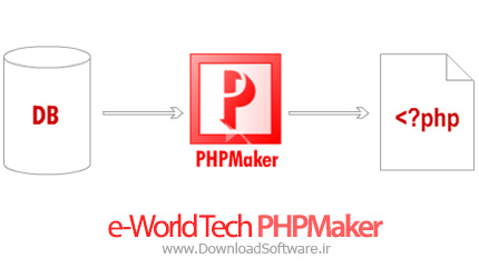 e-World-Tech-PHPMaker