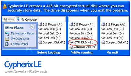 دانلود Cypherix LE نرم افزار ساخت درایور مجازی