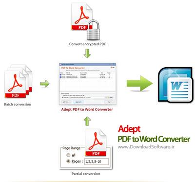 دانلود Adept PDF to Word Converter 3.60 نرم افزار تبدیل پی دی اف به ورد