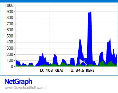 دانلود NetGraph