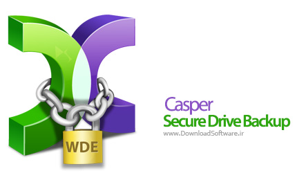 Casper-Secure-Drive-Backup