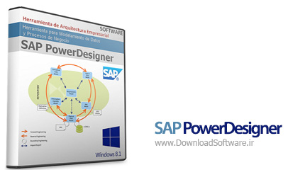 SAP-PowerDesigner