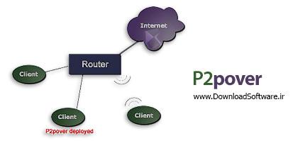 دانلود P2Pover - نرم افزار مدیریت پهنای باند شبکه